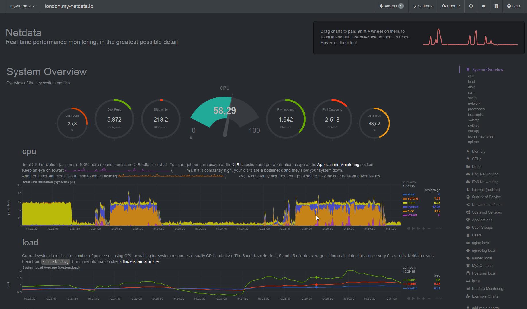 Netdata: simple server monitoring – Joyful Bikeshedding
